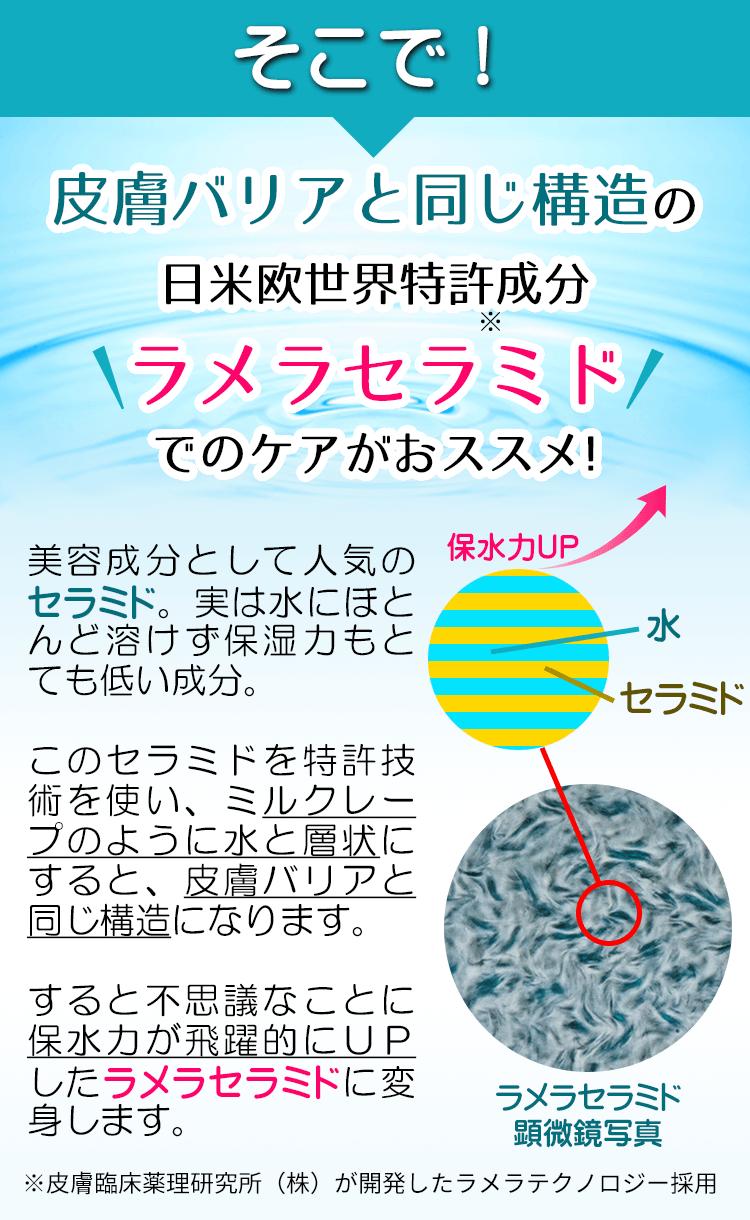 silky-lamellar-ceramide